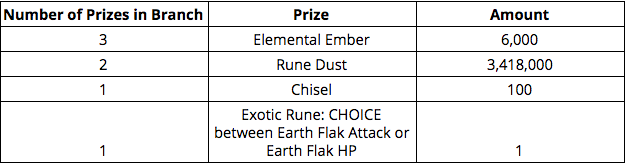War Dragons - Frostwreath Limited Time Branch Prizes